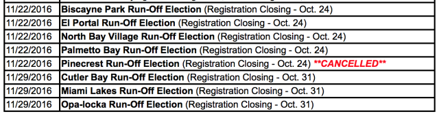 Run-off Election Dates Nov 2016