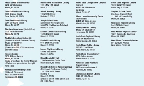Early voting locations 1118