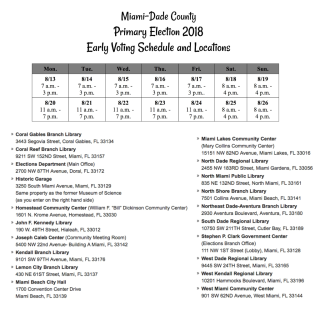 Miami-Dade County Early Voting Schedule and Locations